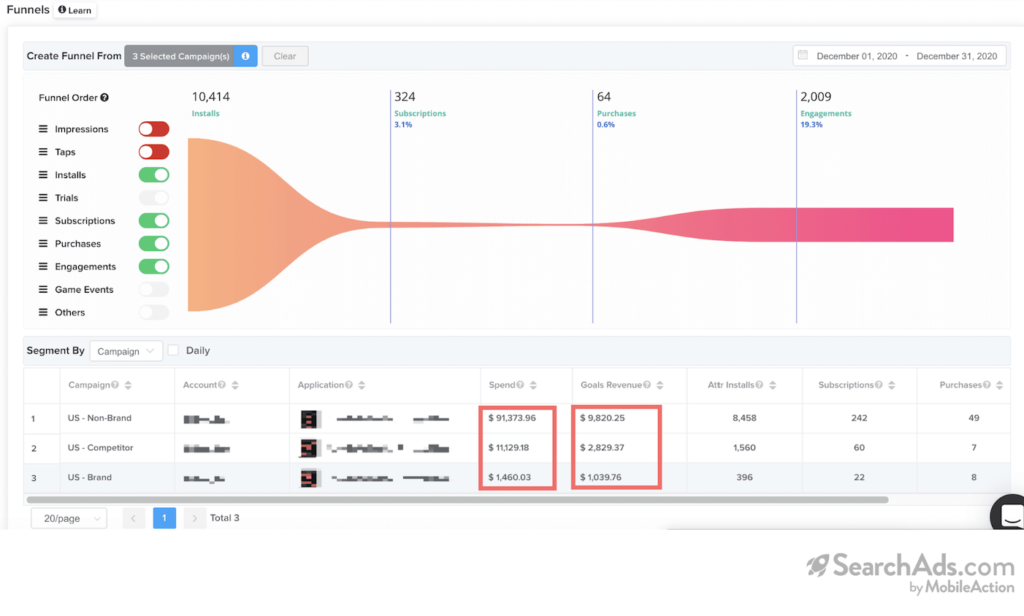 new feature funnels