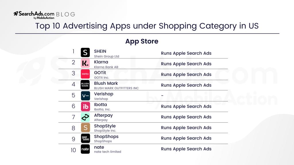 app store advertising